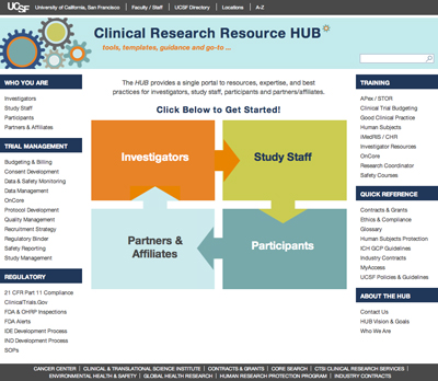 Clinical Research Resource HUB