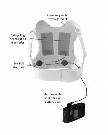 Figure of the ZOLL wearable cardioverter defibrillator.