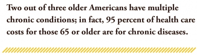 Two out of three older Americans have multiple chronic conditions; in fact, 95 percent of health care costs for those 65 or older are for chronic diseases.