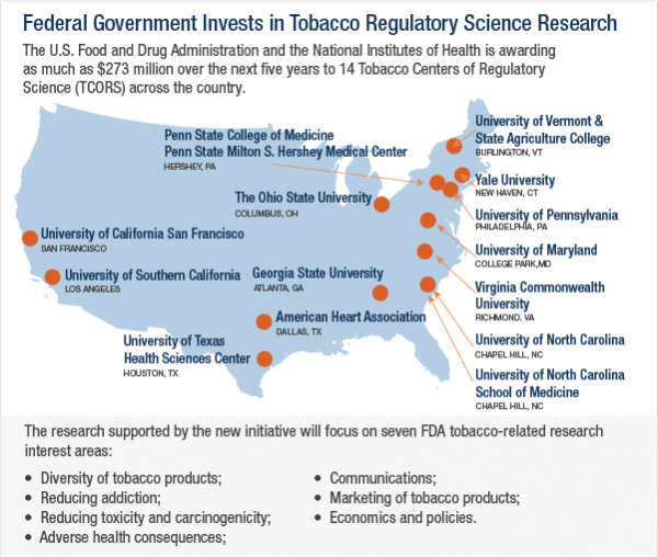UCSF Awarded M Federal Grant On Tobacco Regulatory Sciences - Fda map of us